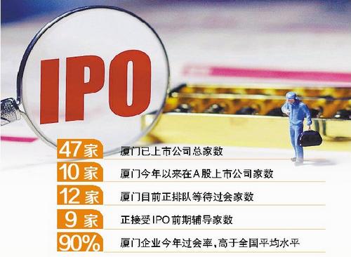 今年10企业上市厦门迎IPO井喷 目前上市公司达47家