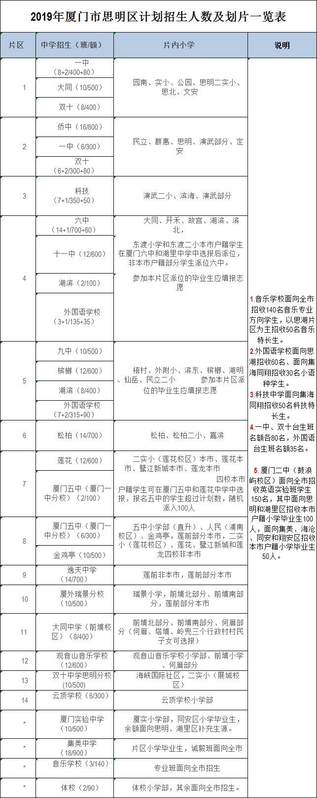 simingzhongxuehuapian.png