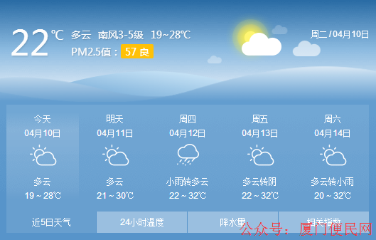 【厦门天气】高温!明日最高气温将达30℃,后天又下雨!