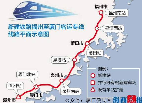 预计2022年,福厦高铁将全线贯通,厦门至福州有望跑进1小时