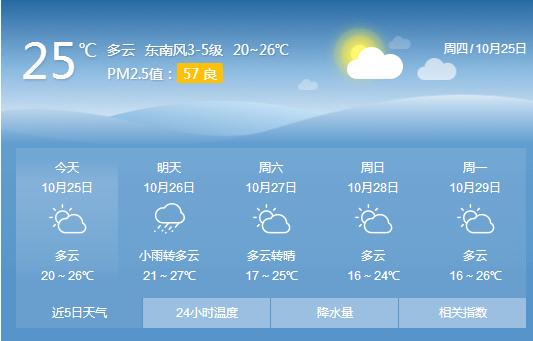 """新""""风王""""引来冷空气,厦门天气降温加雨雨雨!"""